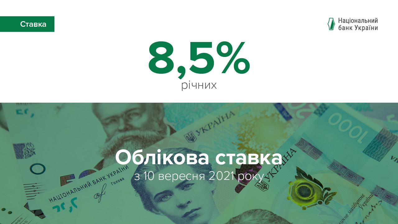 Облікова ставка НБУ складе 8,5%
